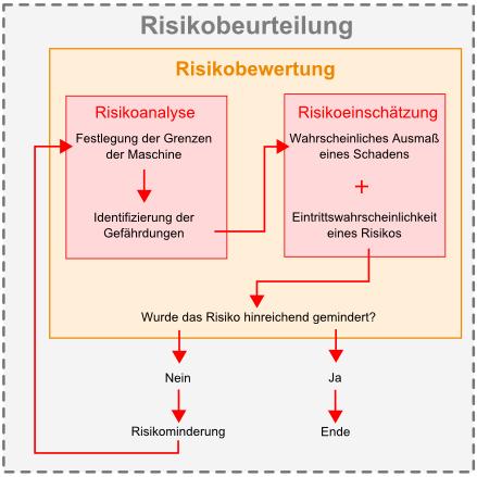 risikoanalyse-04.PNG